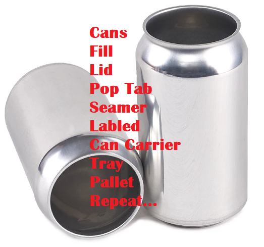 Cans…